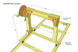 Bandsaw Mill Plans Free Download Pdf Woodworking Band Saw