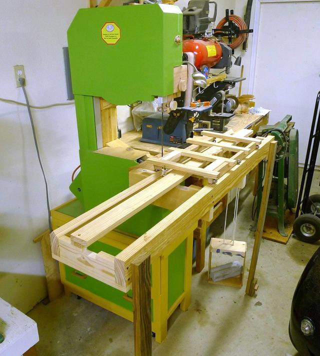 Rudolf Baumuellers Bandsaw With Sawmill Sled