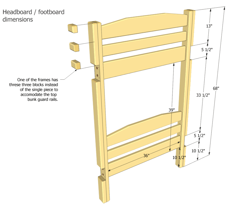 headboard and footboard are identical except that one of these has - Bunk Beds Design Plans