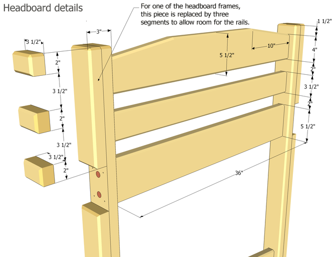Headboard and footboard are identical, except that one of these has