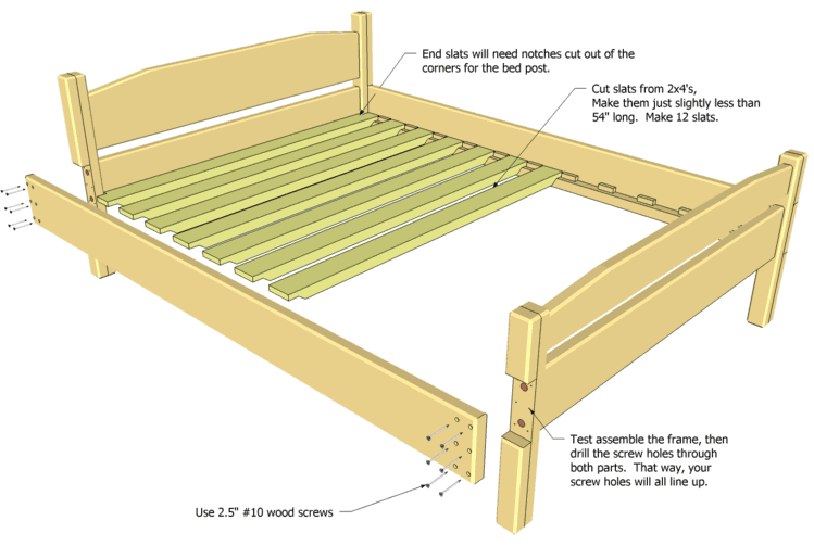 Twin Bed Frame Plans - DIY Woodworking Projects