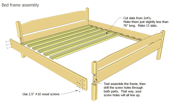 King Size Wood Bed Frame Plans 659 x 433