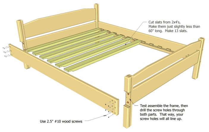 the bed rails, and are not fastened in place. Theblocks on the bed ...