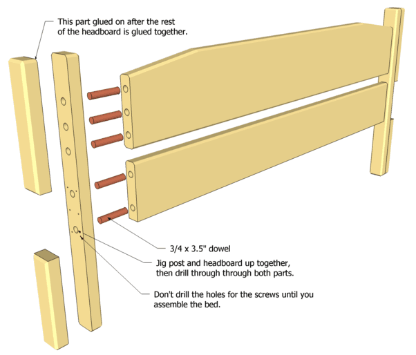 DIY Queen Bed Headboard Plans Download queen size platform bed frame ...