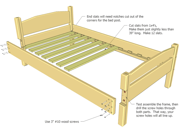 Build Wood Twin Bed Frame 1