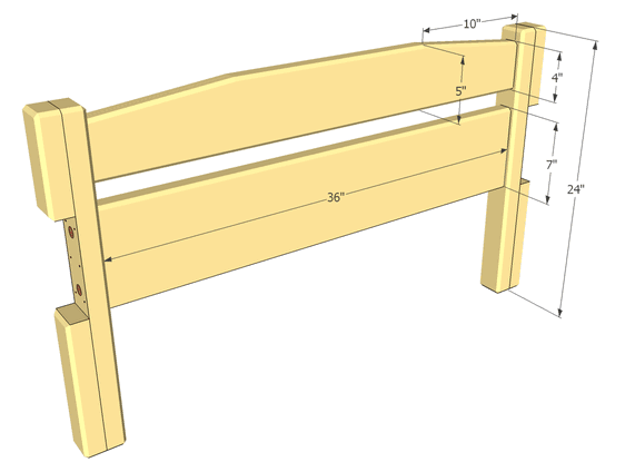 Footboard dimensions