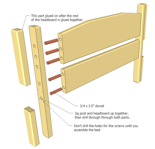 The holes for the dowels are best drilled by clamping the headboard ...