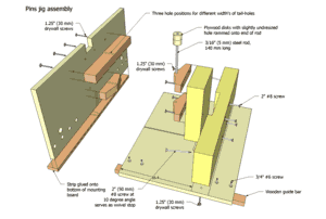 photograph regarding Printable Dovetail Template identify Desk noticed dovetail jig packages preview