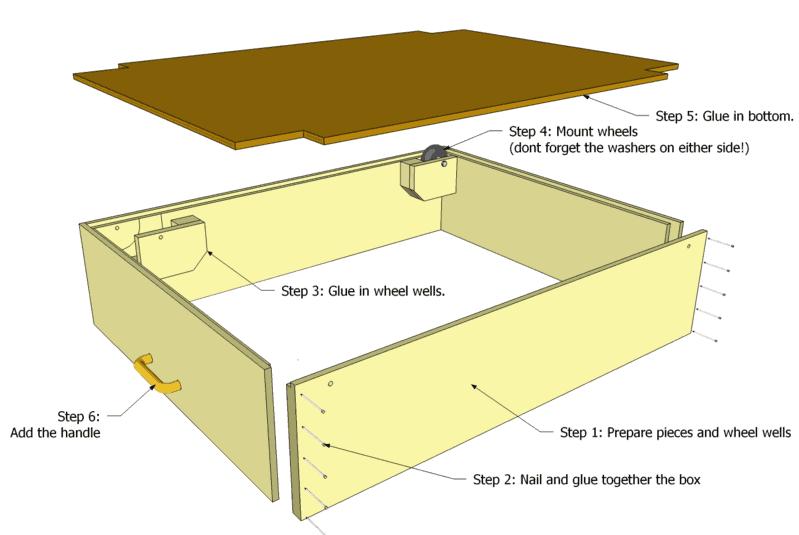 storage bed plans. Under Bed Storage Drawer Plans Y