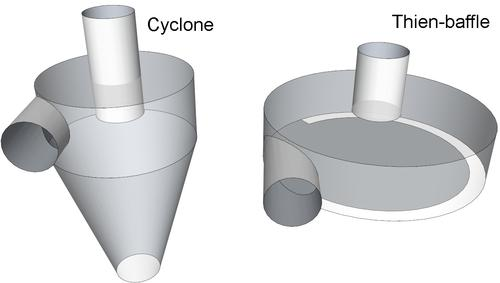 centrifugal dust separator