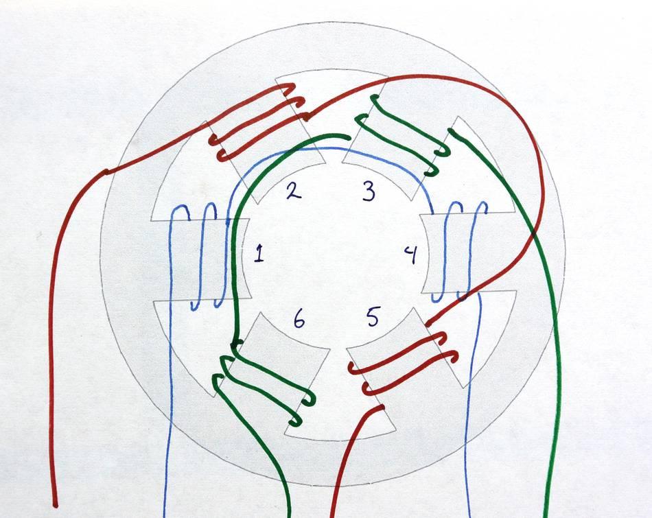 How Ac Induction Motors Work