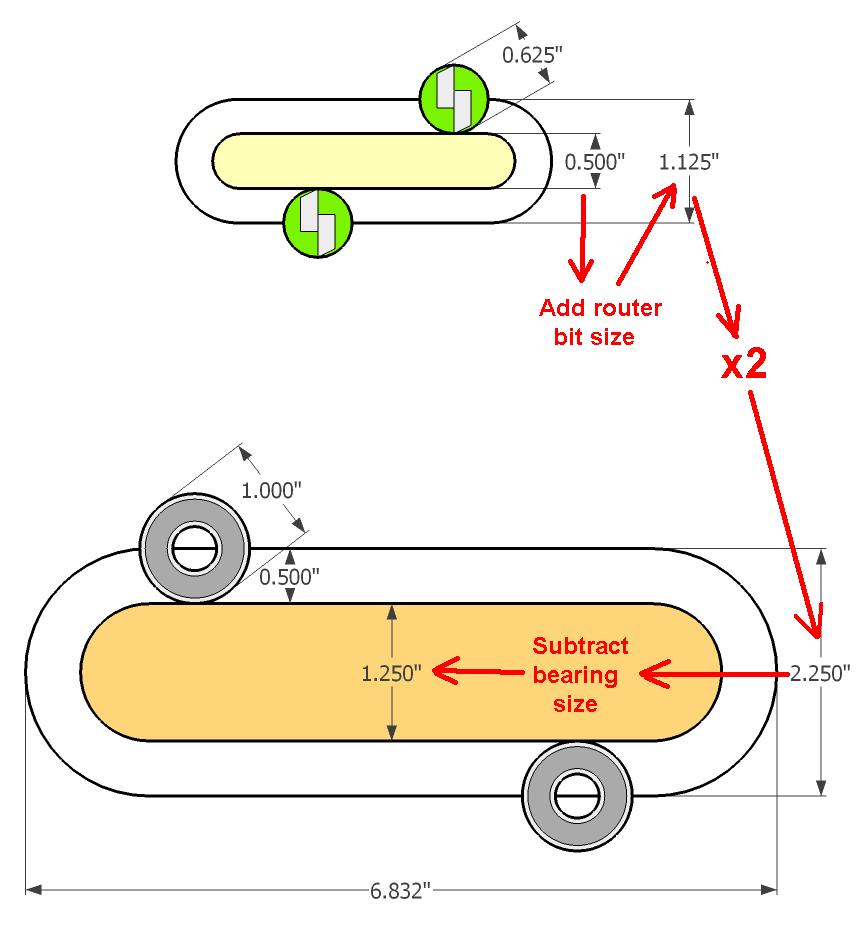 making tenon templates for the pantorouter