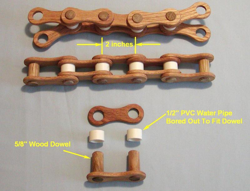 woodworking links