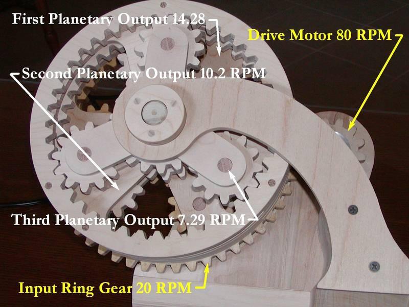 Ronald Walter S Multi Layer Planetary Drive