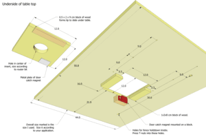 Router lift plans a preview table top and fence keyboard keysfo Choice Image