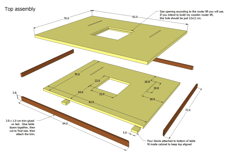 Router table plans topassemblyg greentooth Choice Image