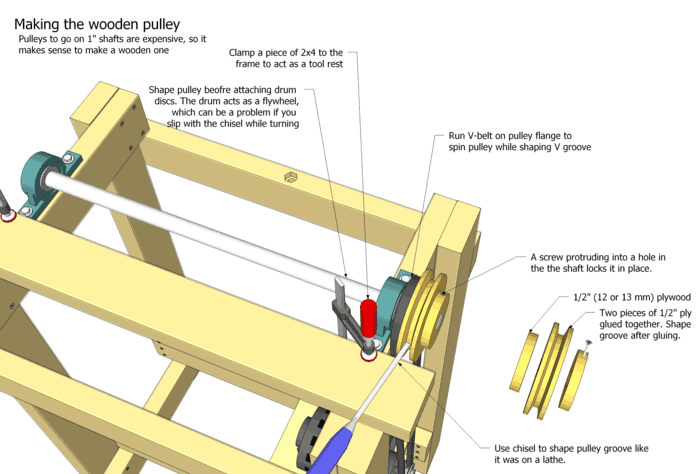 """... the right size of pulley for this sander, pulleys that attach to 1"""" thick shafts are in a higher price class, so it's best to just make one out of wood."""