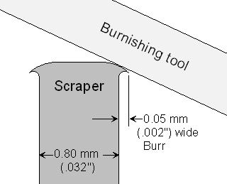 Using and burnishing a cabinet scraper
