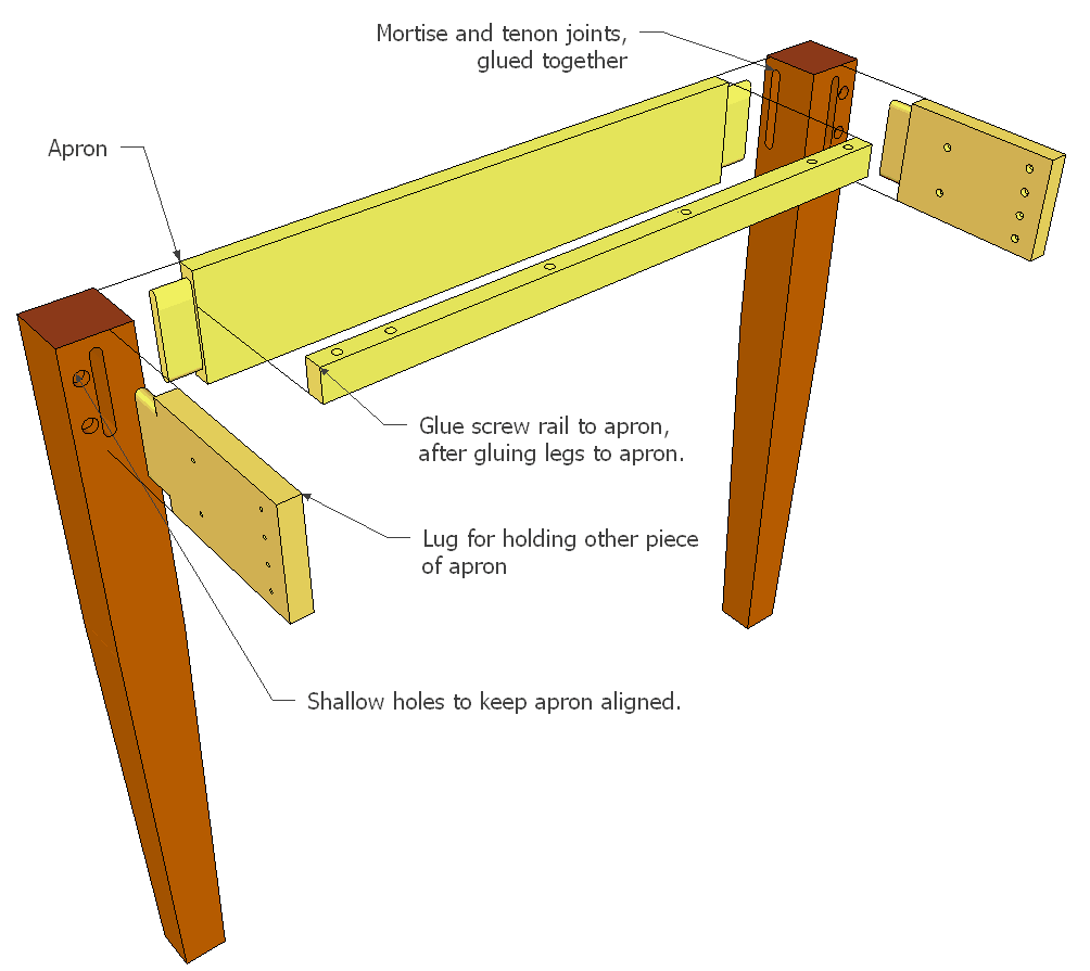 ... two long apron rails and the table top the table top is attached