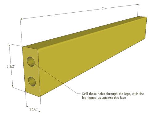 Como construir una mesa