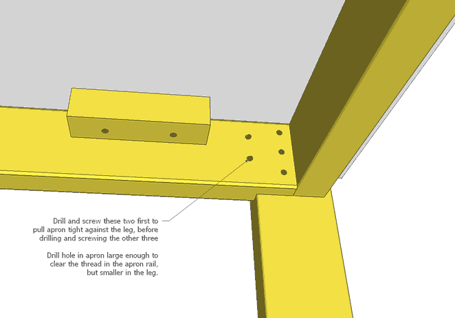 Simple table plans woodworking 101