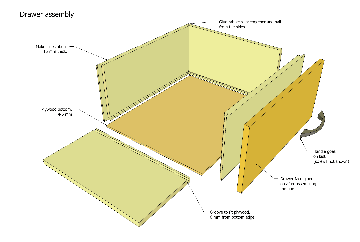 Bandsaw stand plans