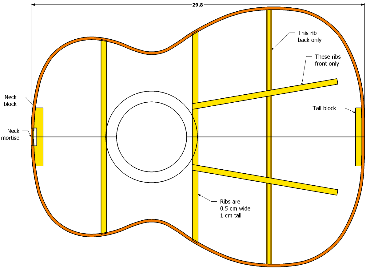 Ukulele plans pooptronica